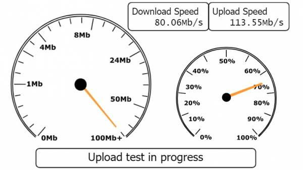 Speedtest check - Broadband speed